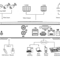 DH-NVR1104 Dahua tinklinis vaizdo įrašymo įrenginys