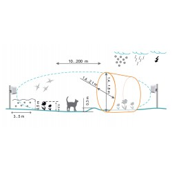 Apsauginis Mikrobanginis perimetro barjeras Forteza FMC24 200
