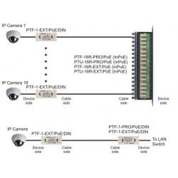 PTF-1-EXT/PoE/DIN apsauga nuo viršįtampių EXT serija IP su PoE su DIN montavimu