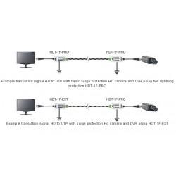 HDT-1F-EXT kamera apsaugai nuo įtampos šuolių su UTP keitikliu  EXT serija AHD, CVI, TVI kameroms