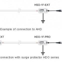 HSO-1F-EXT cctv galvaninis izoliatorius EXT su filtrų slopinimu ir BNC jungtimi