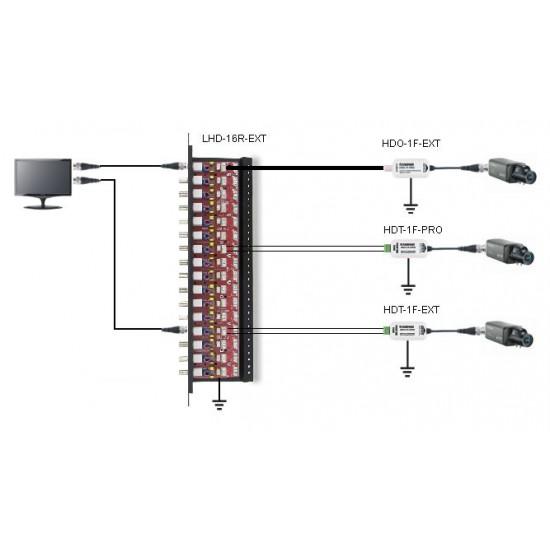 LHD-16R-EXT apsauga nuo viršįtampių AHD, CVI, TVI su UTP  baloon'u ir koaksialiniu kabeliu serijos EXT