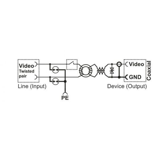 LHST-16R-EXT-FPS apsauga nuo įtampos ir galvaninis izoliatorius su UTP baloon su maitinimo šaltiniu