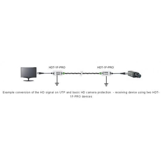 HDT-1F-PRO apsauga nuo viršįtampių su UTP signalo keitikliu PRO serija AHD, CVI, TVI kameroms