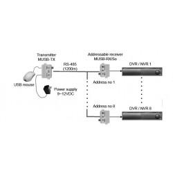 MUSB-1/1/So v3.2 aktyvus adresuojamas pelės prailgintojas