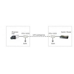 PTF-1-EXT/PoE apsauga nuo viršįtampių EXT serija IP su PoE