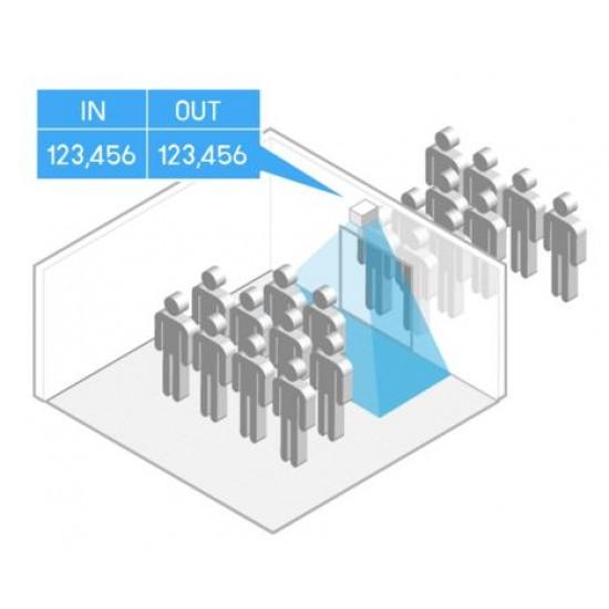 Lankytojų srautų skaičiavimo paslauga