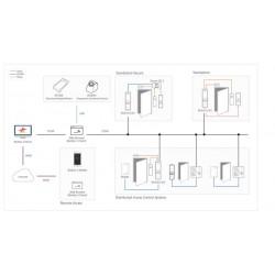 Suprema BioEntry W2 (modifikacija OHP) pirštų antspaudų identifikavimo įrenginys